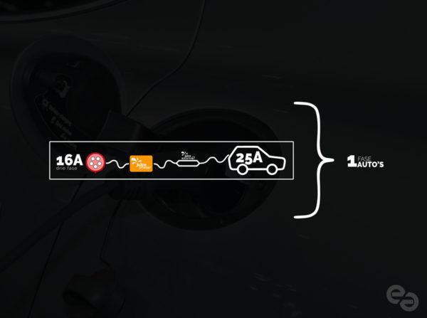 e-50 pakket 1 - 50% sneller laden